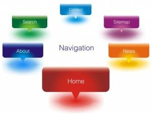 navigation-Elements to Check before Launching your Website