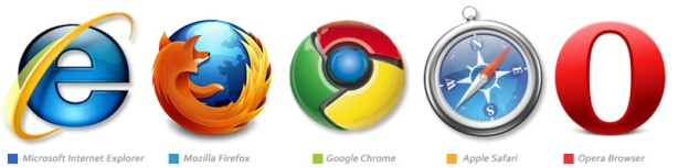 cross browser compatibility-Elements to Check before Launching your Website